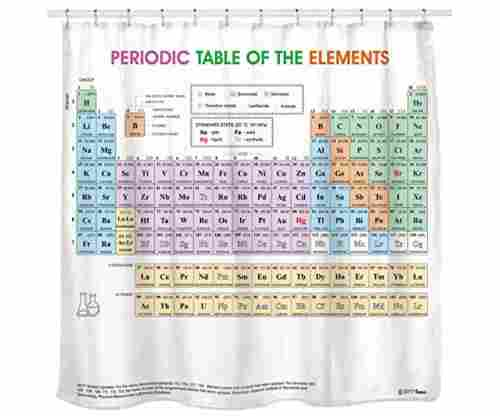 Updated Periodic Table of Elements Shower Curtain
