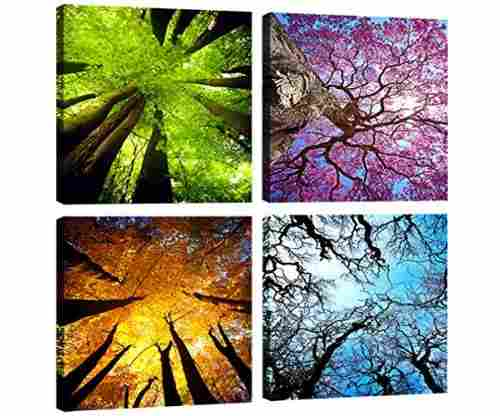 Moco Art 4 Panels Canvas