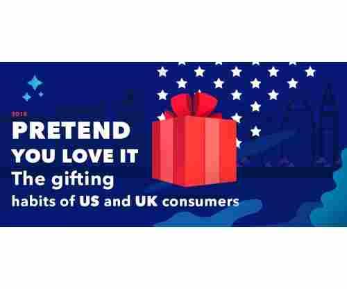 Christmas Shopping Statistics